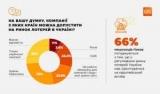 Украинцам европейские правила на рынке лотерей - опрос