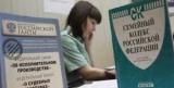 В России предложили изменить правила раздела имущества при разводе